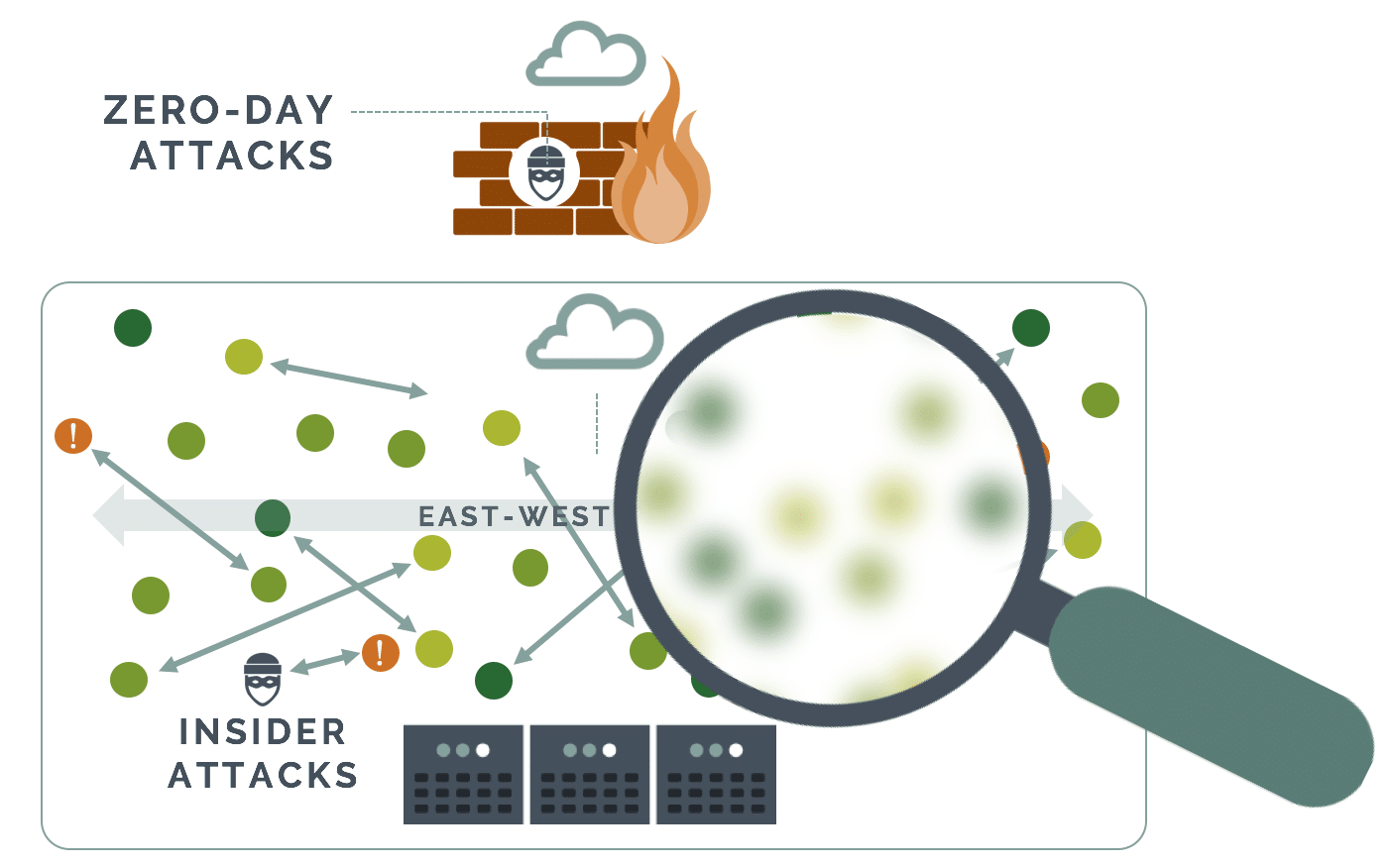 Next Generation Firewall vs  Container Firewall - NeuVector