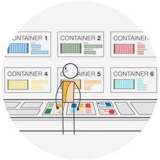 AWS, EKS, and ECS Container Security - NeuVector