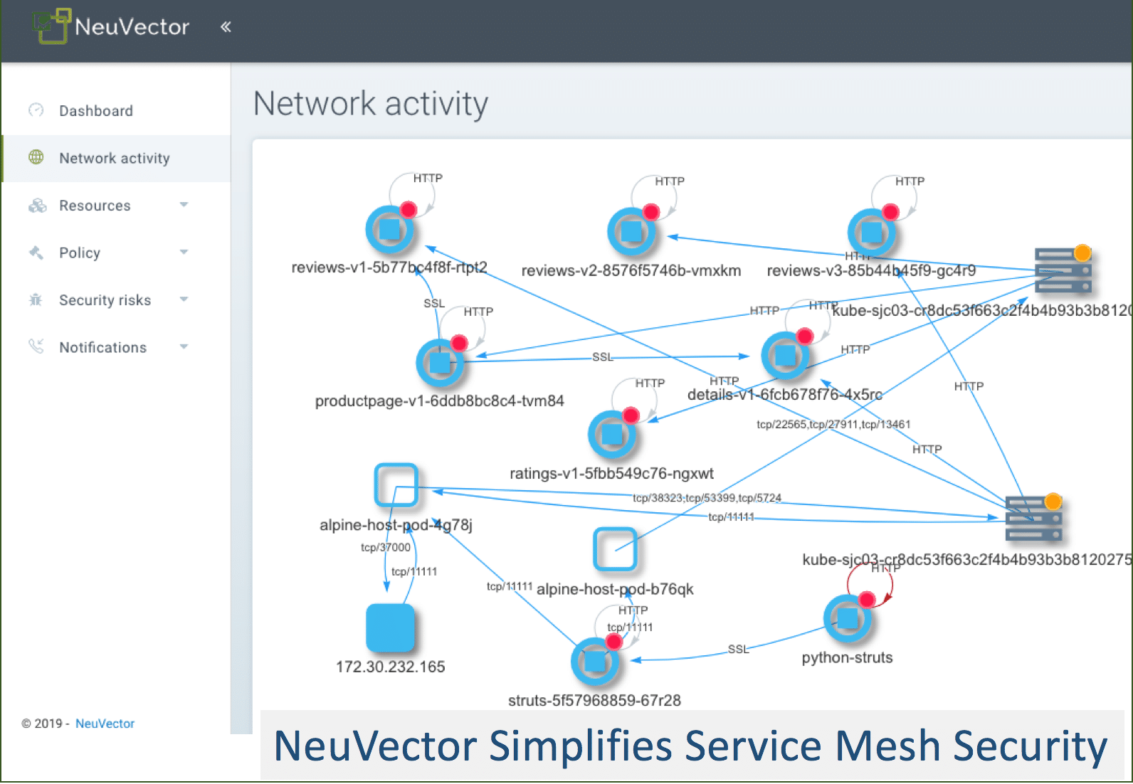Service Mesh Security for Istio and Linkerd2